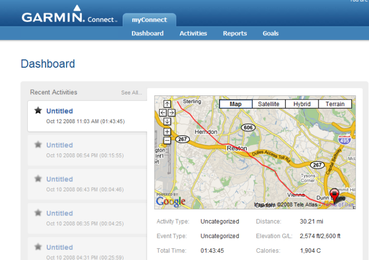 Garmin Connect Dashboard