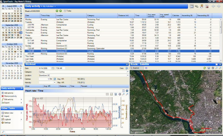Sport Tracks Overview
