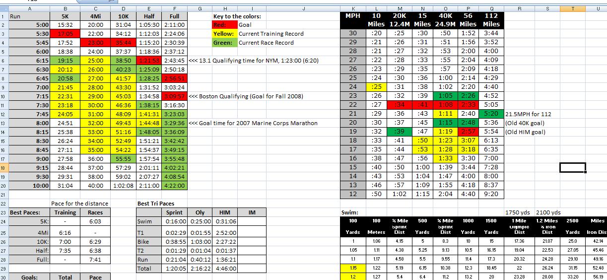 workout spreadsheet template