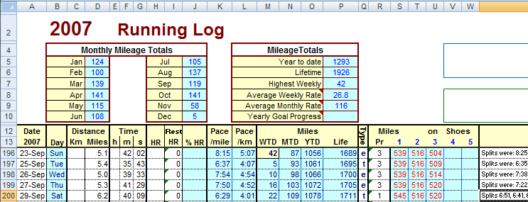 runners log excel