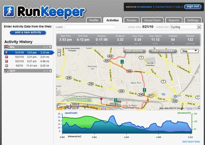 RunKeeper Dashboard Overview