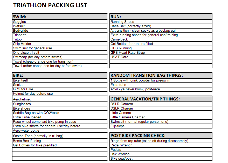 race day race travel checklists