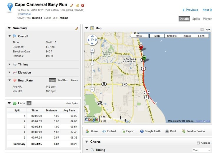 Garmin Connect Run Overview