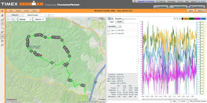 Training Peaks Activity Map-Graph View