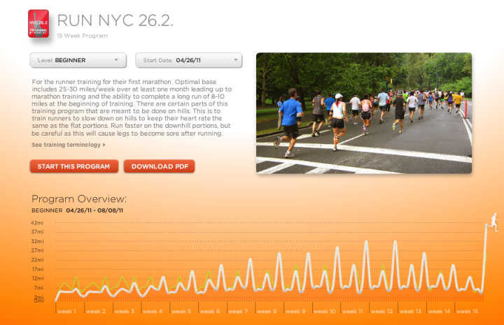 Nike+ GPS Website Featured Challenges