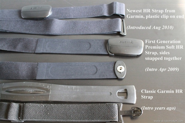 Garmin Heart Rate Strap Options