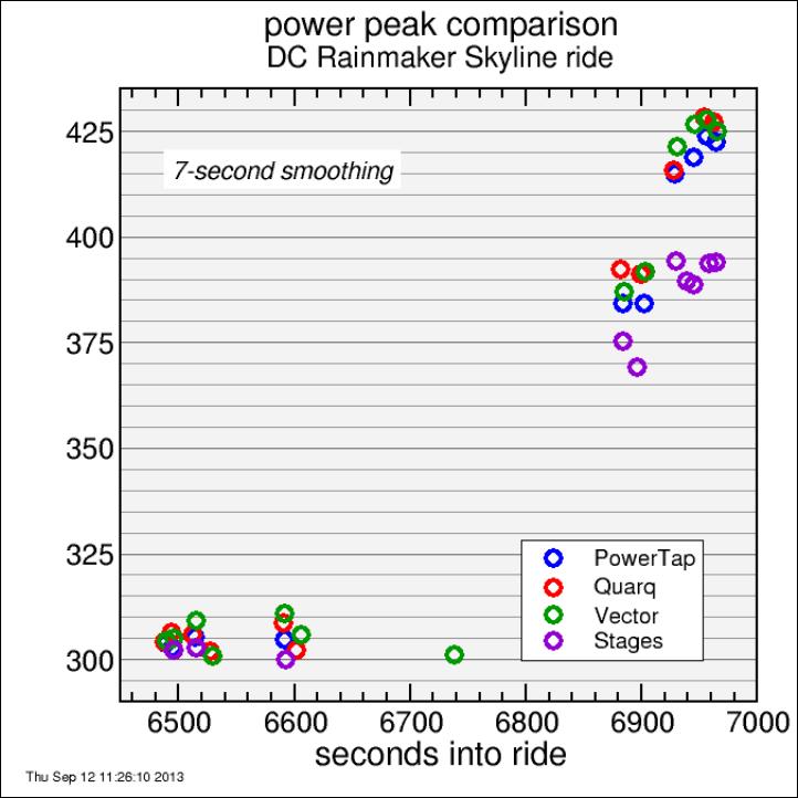 power_peaks