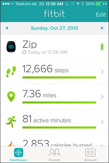 Fitbit Zip In Depth Review Dc Rainmaker