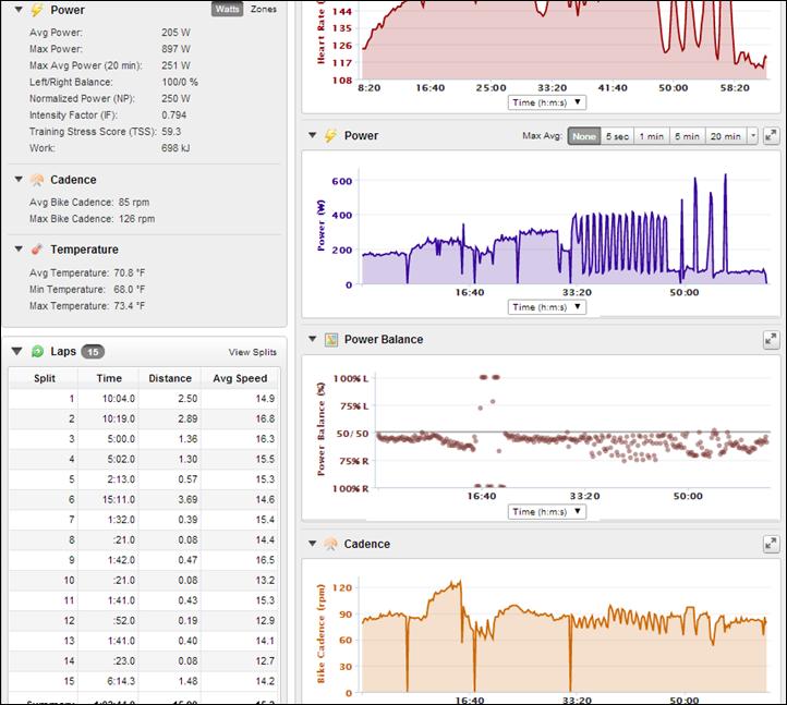 Garmin Fenix2 Power Meter Data Garmin Connect