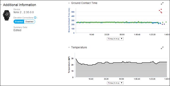 Garmin Connect Run Detail Temp and GCT
