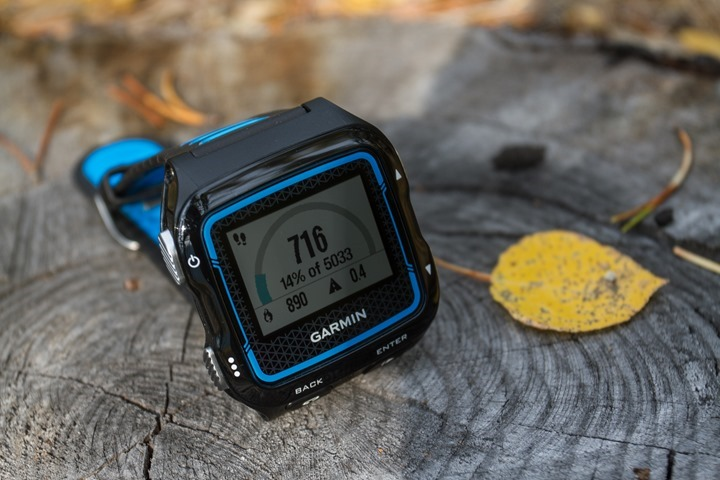 Garmin FR920XT - Activity Tracker Display