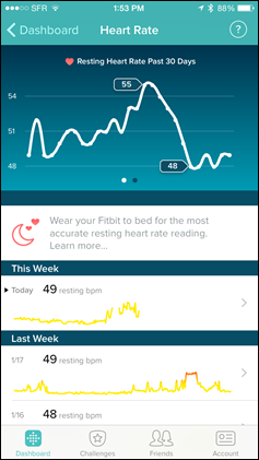 Fitbit-Surge-HeartRateGraphs