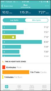 Fitbit-Surge-Run-App-Overview-Zones
