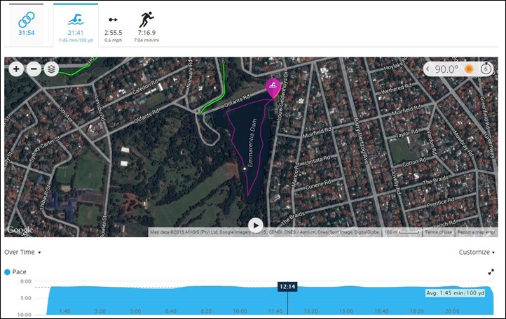 Fenix3-MultisportActivitySwim