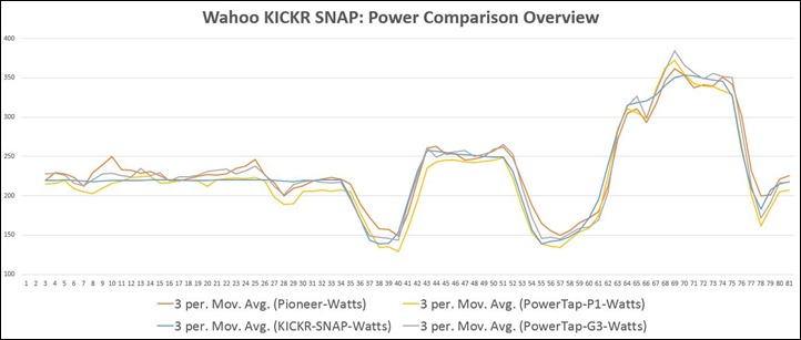 KICKR-SNAP-HigherPower