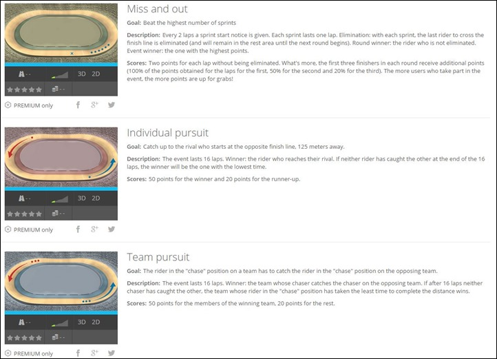 Bkool velodrome games