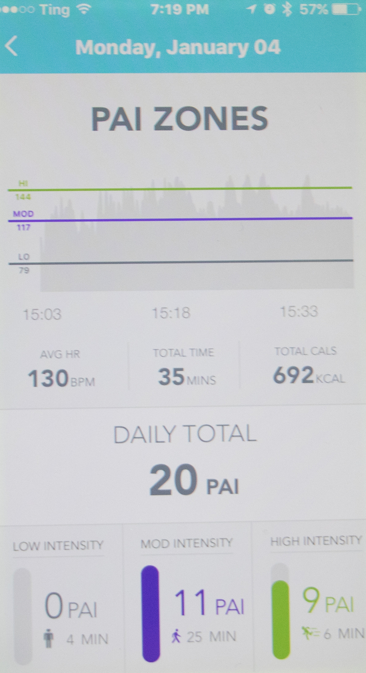 A look at Mio's Personal Activity Intelligence Index, and a