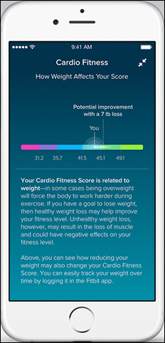Fitbit Charge 2_Fitbit App_iOS_Cardio Fitness Level_Weight Improvement