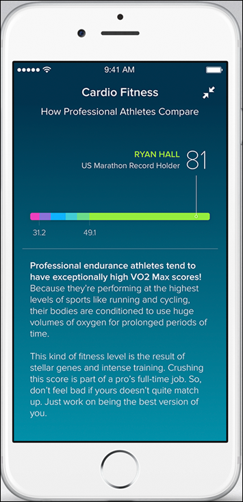 Fitbit Charge 2_Fitbit App_iOS_Cardio Fitness_Ryan Hall