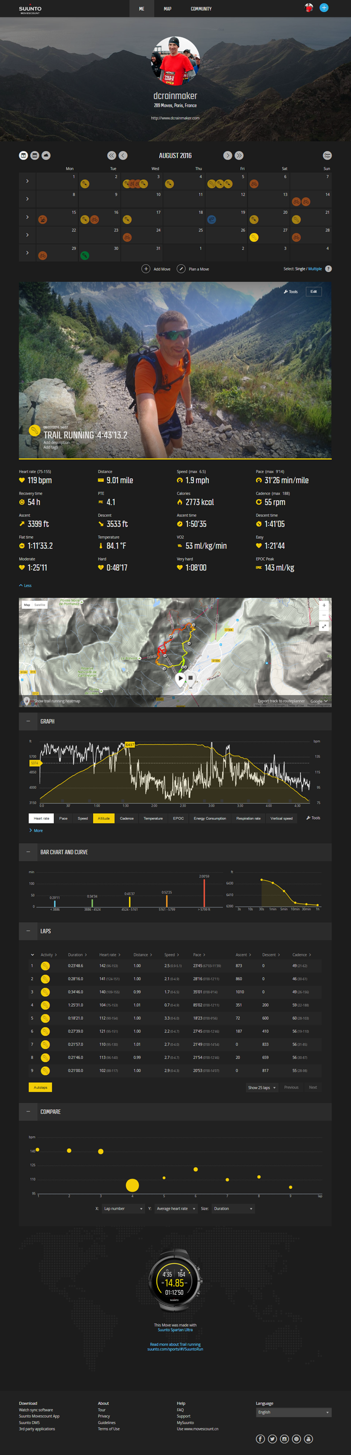 screencapture-movescount-gear-gear1613512-Suunto_Spartan_Ultra-1477315482513-Hike