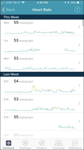 11847501ee Fitbit Ionic GPS Smartwatch In-Depth Review