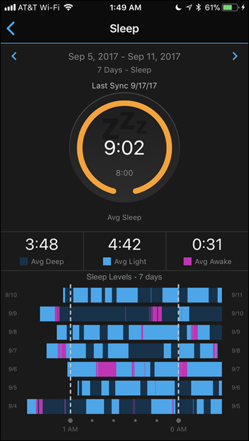 Vivosport-SleepStats-1