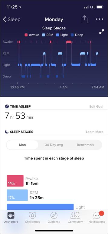 Fitbit-Versa-Schlaf-Details