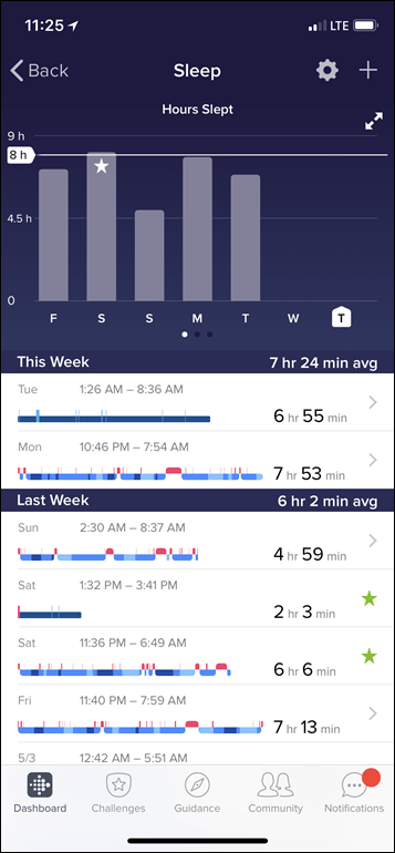 Fitbit-Versa-Sleep-Overview