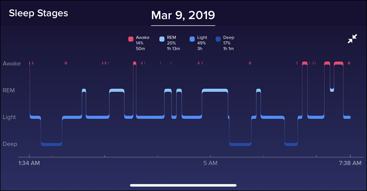 Fitbit-Inspire-HR-Sleep-Stages