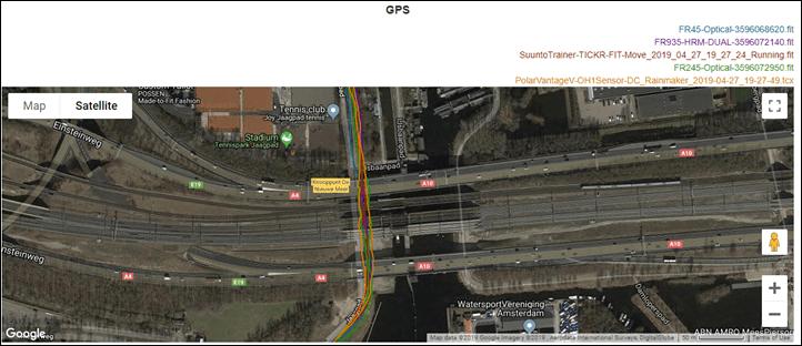 Garmin Forerunner 245 Music GPS Watch In-Depth Review   DC Rainmaker
