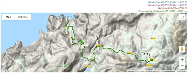 Garmin Edge 830 Cycling GPS In-Depth Review