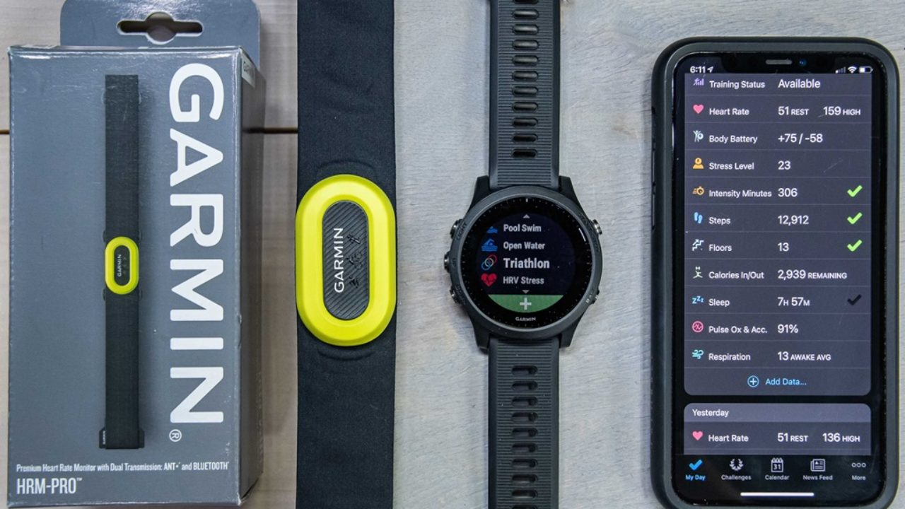 Garmin Hrm Pro Heart Rate Strap In Depth Review