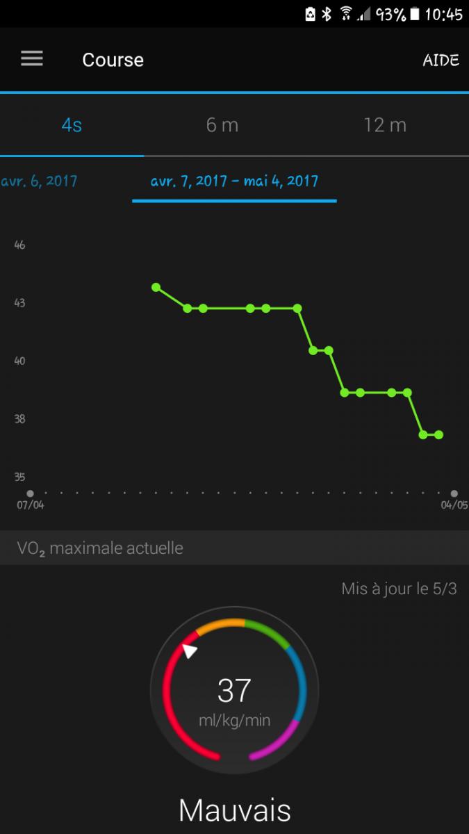מודיעין Vo2max falls - Garmin Forums VQ-19